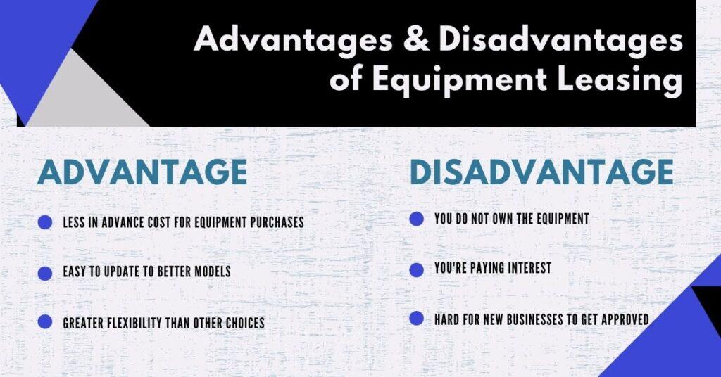 Equipment Leasing Infographic